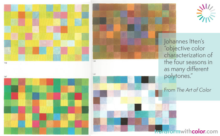 Objective coloration of the seasons, Johannes Itten