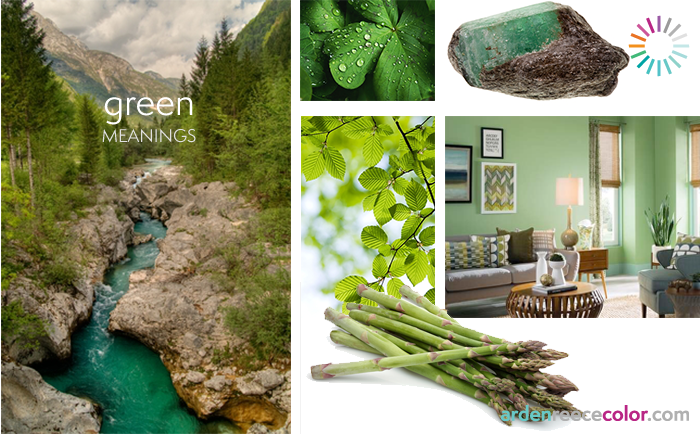 green environments and nature meanings