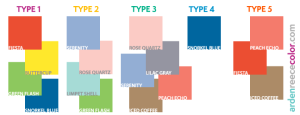 spring 2016 color types