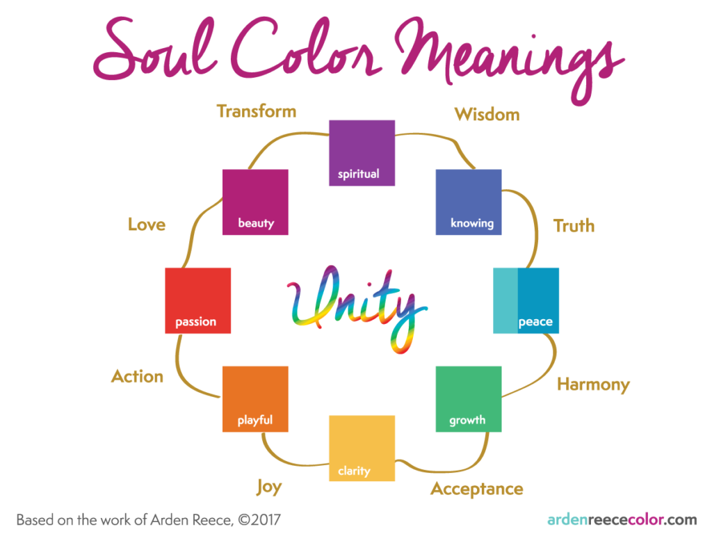 soul color meanings spectrum
